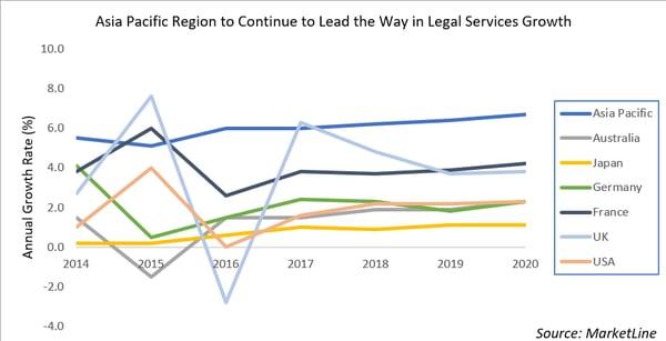 LawSoc Graph
